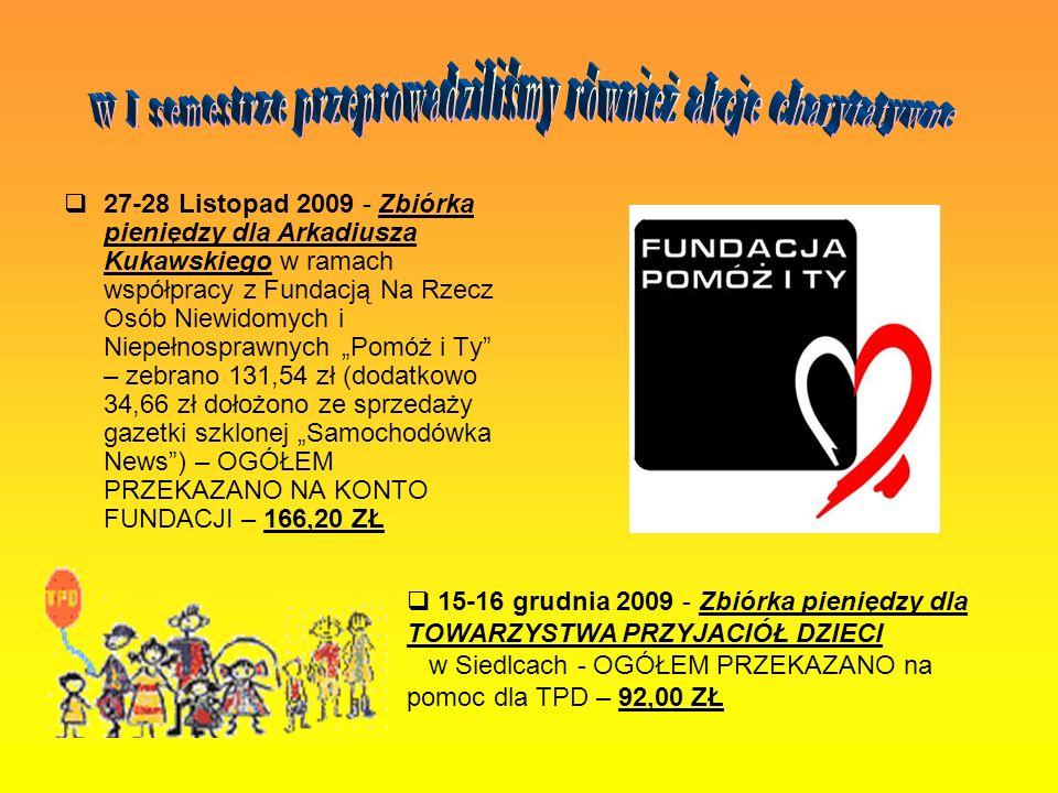 27-28 Listopad 2009 - Zbiórka pieniędzy dla Arkadiusza Kukawskiego w ramach współpracy z Fundacją Na Rzecz Osób Niewidomych i Niepełnosprawnych Pomóż i Ty – zebrano 131,54 zł (dodatkowo 34,66 zł dołożono ze sprzedaży gazetki szklonej Samochodówka News) – OGÓŁEM PRZEKAZANO NA KONTO FUNDACJI – 166,20 ZŁ 15-16 grudnia 2009 - Zbiórka pieniędzy dla TOWARZYSTWA PRZYJACIÓŁ DZIECI w Siedlcach - OGÓŁEM PRZEKAZANO na pomoc dla TPD – 92,00 ZŁ