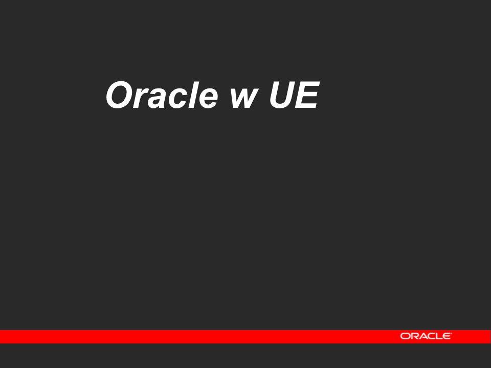 Oracle w UE
