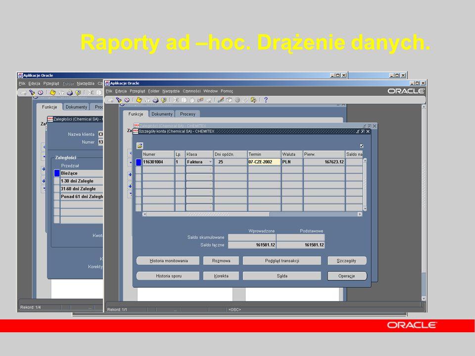Transakcje księgowe Faktura klienta Wydatki Kalkulacja kosztów / Przypisania Budżety Fakturowanie Kapitalizacja Przyrost dochodu Mechanizm obróbki Projekt Podsumowanie Sprawozdawczość Mechanizm obróbki Oracle Projekty