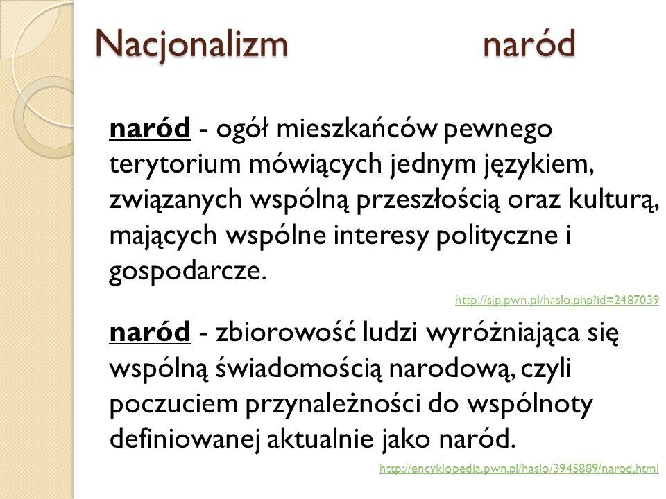 Nacjonalizmnaród Nacjonalizmnaród naród - ogół mieszkańców pewnego terytorium mówiących jednym językiem, związanych wspólną przeszłością oraz kulturą,
