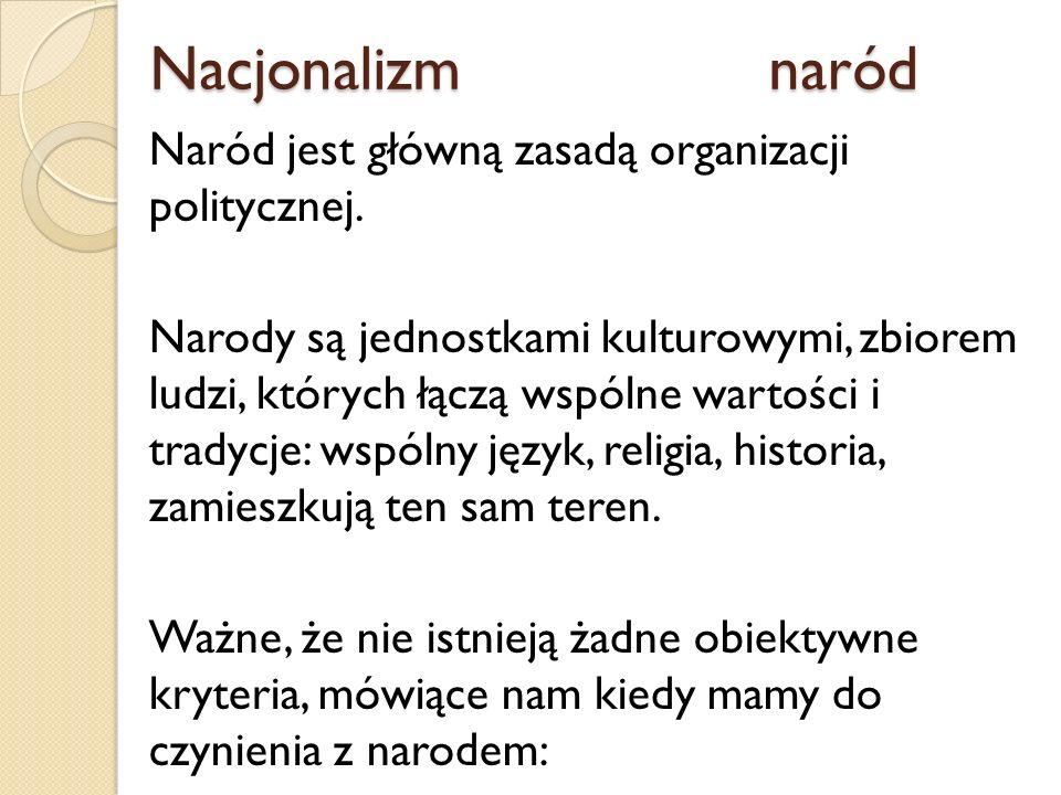 Nacjonalizmnaród Nacjonalizmnaród Naród jest główną zasadą organizacji politycznej. Narody są jednostkami kulturowymi, zbiorem ludzi, których łączą ws