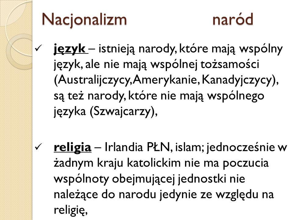Nacjonalizmnaród Nacjonalizmnaród język – istnieją narody, które mają wspólny język, ale nie mają wspólnej tożsamości (Australijczycy, Amerykanie, Kan
