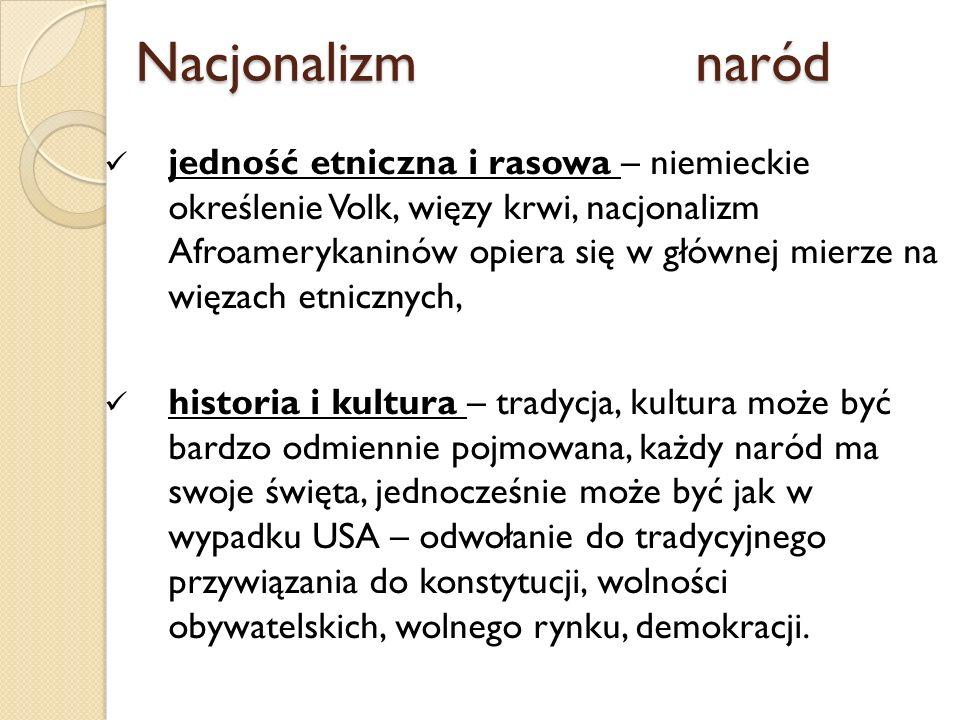 Nacjonalizmnaród Nacjonalizmnaród jedność etniczna i rasowa – niemieckie określenie Volk, więzy krwi, nacjonalizm Afroamerykaninów opiera się w główne