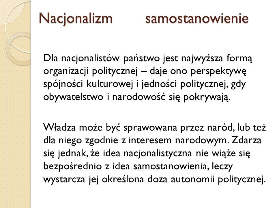 Nacjonalizmsamostanowienie Nacjonalizmsamostanowienie Dla nacjonalistów państwo jest najwyższa formą organizacji politycznej – daje ono perspektywę sp