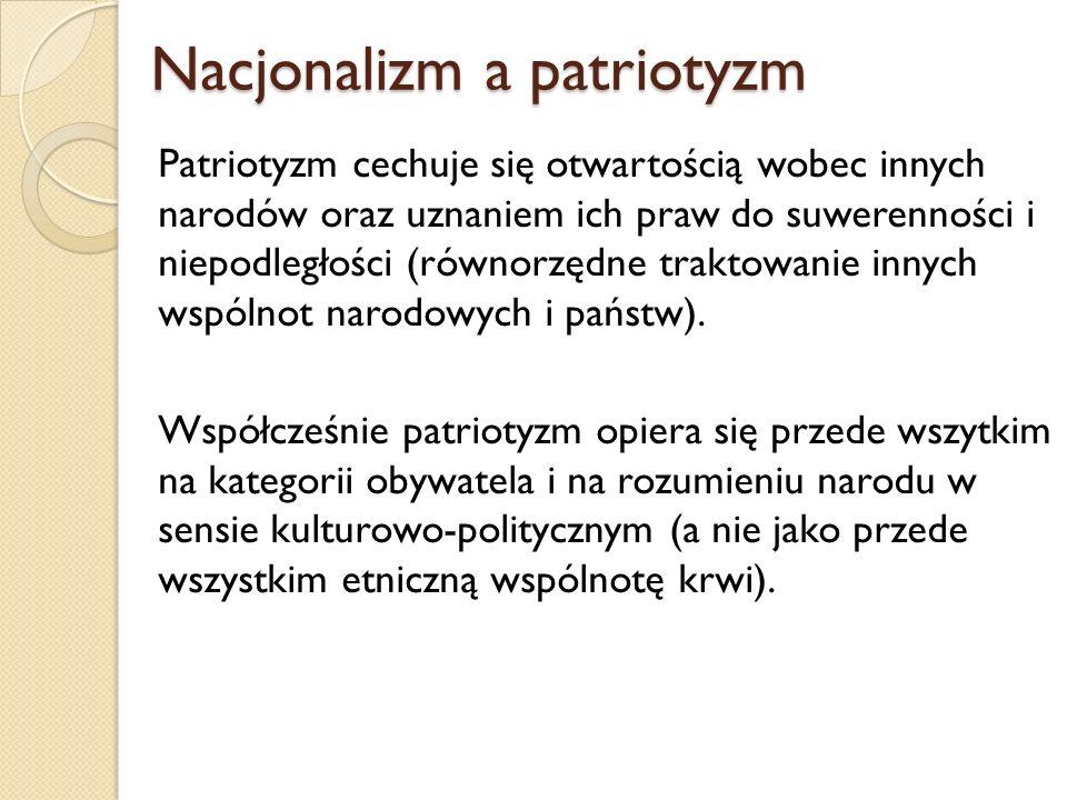 Nacjonalizm a patriotyzm Nacjonalizm a patriotyzm Patriotyzm cechuje się otwartością wobec innych narodów oraz uznaniem ich praw do suwerenności i nie
