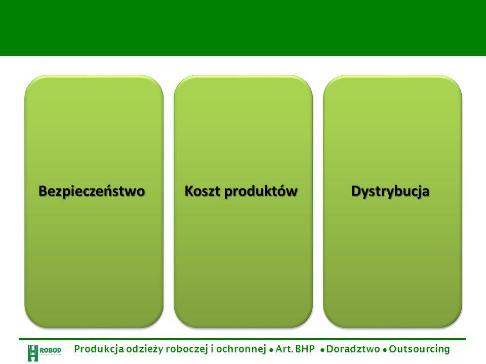 Bezpieczeństwo Koszt produktów Dystrybucja Produkcja odzie ż y roboczej i ochronnej Art. BHP Doradztwo Outsourcing
