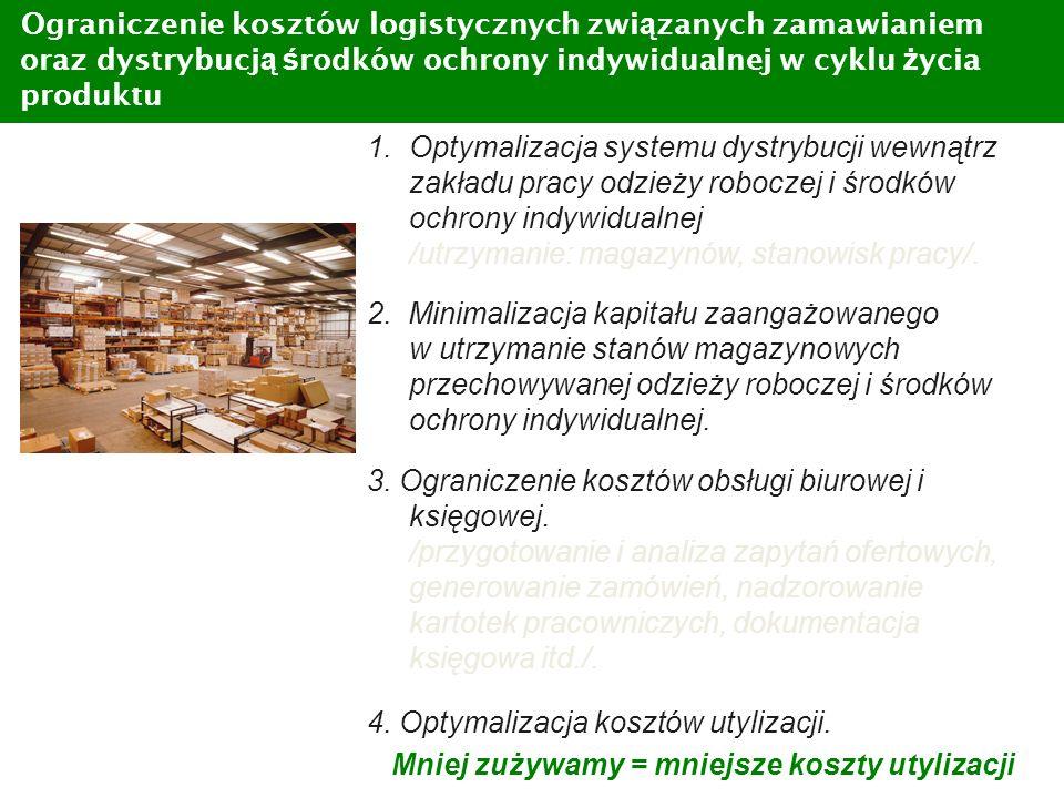 Ograniczenie kosztów logistycznych zwi ą zanych zamawianiem oraz dystrybucj ą ś rodków ochrony indywidualnej w cyklu ż ycia produktu 1.Optymalizacja s
