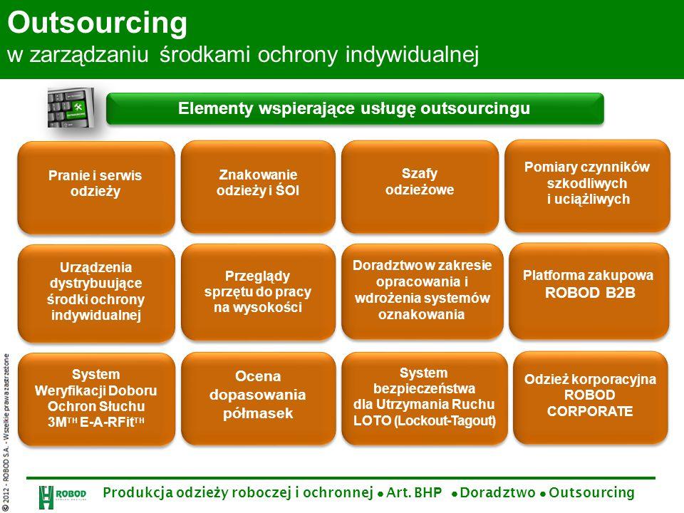 Produkcja odzie ż y roboczej i ochronnej Art. BH P Doradztwo Outsourcing Outsourcing w zarządzaniu środkami ochrony indywidualnej Elementy wspierające
