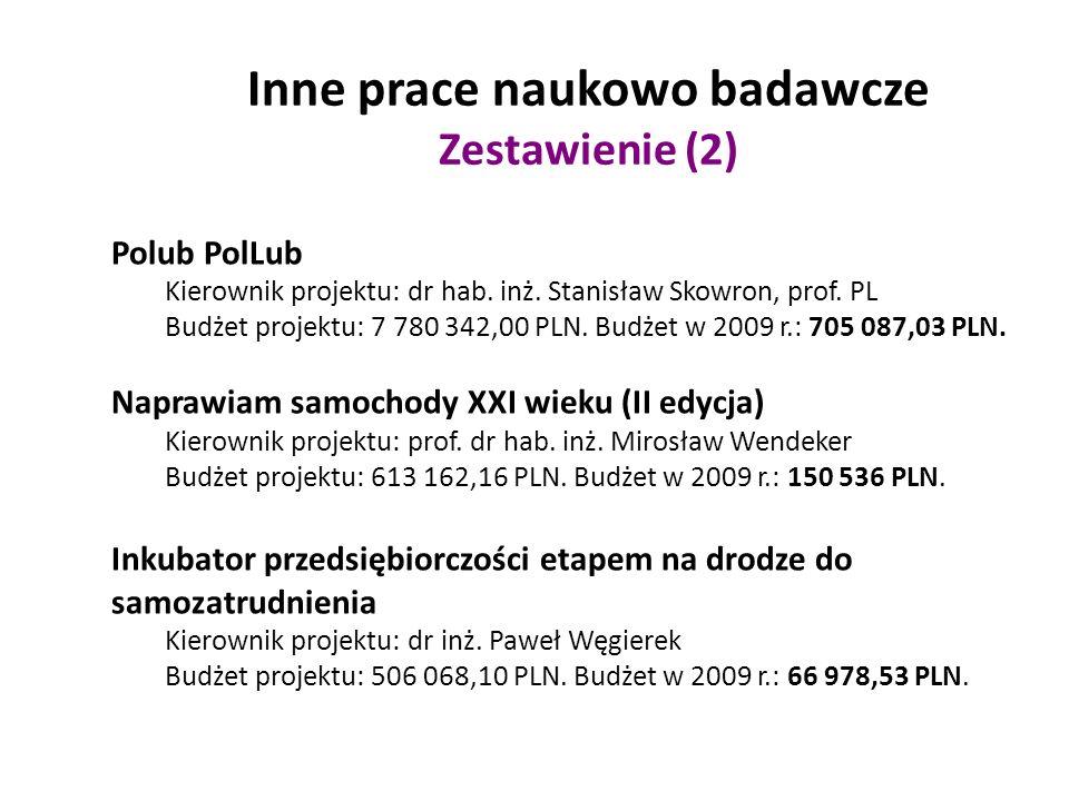 Inne prace naukowo badawcze Zestawienie (2) Polub PolLub Kierownik projektu: dr hab.