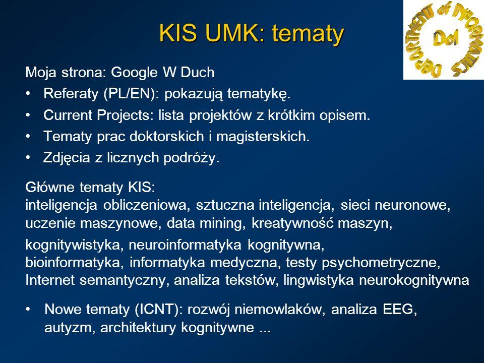 KIS UMK: tematy Moja strona: Google W Duch Referaty (PL/EN): pokazują tematykę. Current Projects: lista projektów z krótkim opisem. Tematy prac doktor