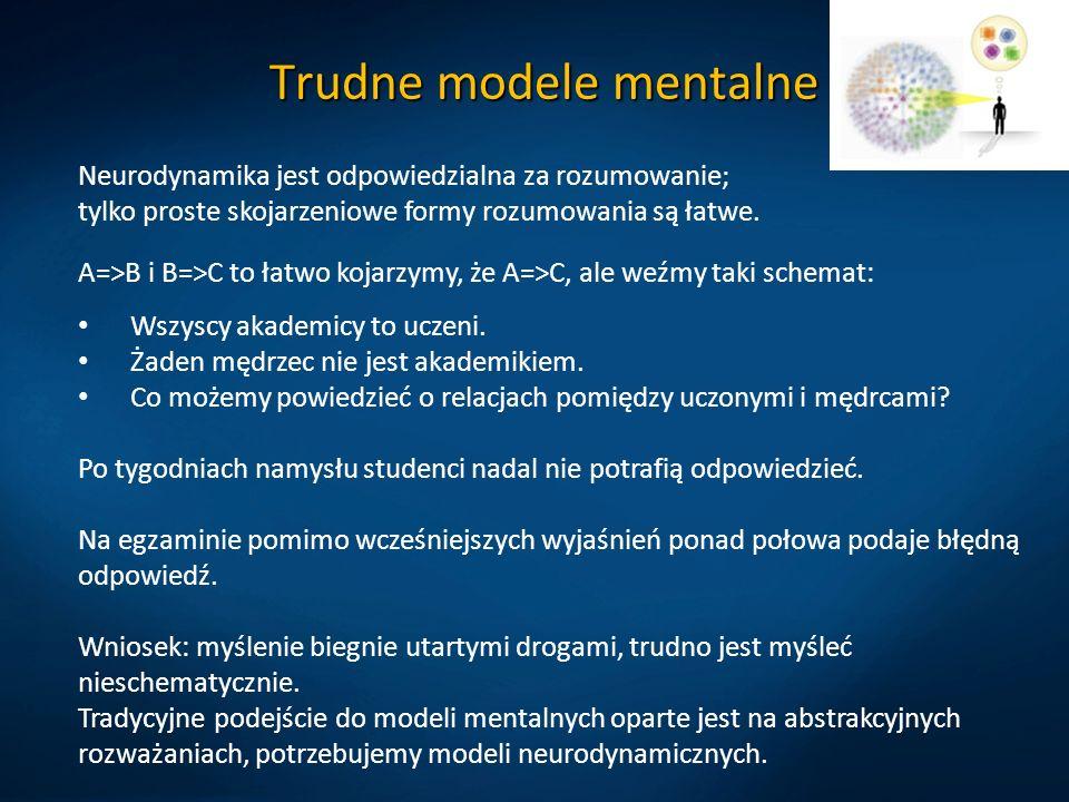 Trudne modele mentalne Neurodynamika jest odpowiedzialna za rozumowanie; tylko proste skojarzeniowe formy rozumowania są łatwe. A=>B i B=>C to łatwo k