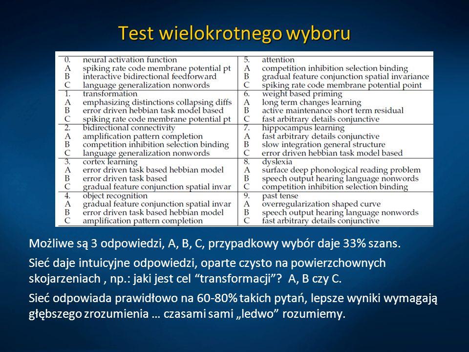Test wielokrotnego wyboru Możliwe są 3 odpowiedzi, A, B, C, przypadkowy wybór daje 33% szans. Sieć daje intuicyjne odpowiedzi, oparte czysto na powier