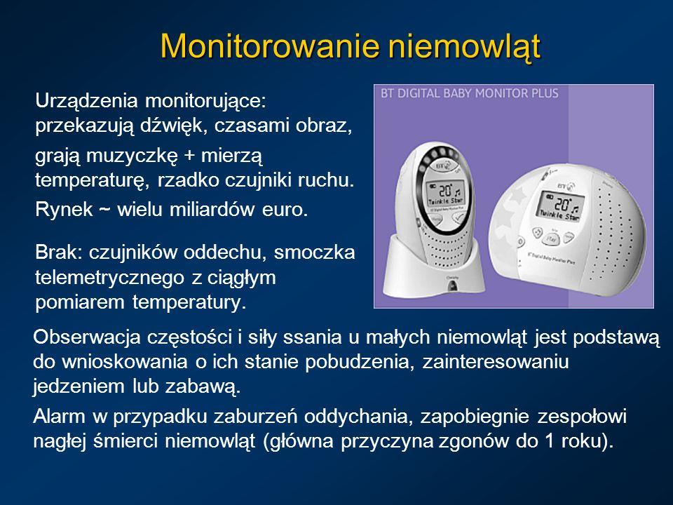 Monitorowanie niemowląt Urządzenia monitorujące: przekazują dźwięk, czasami obraz, grają muzyczkę + mierzą temperaturę, rzadko czujniki ruchu. Rynek ~