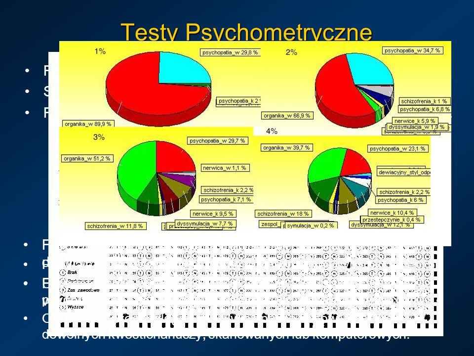 Mapy semantyczne 1: positive-negative 3: open-closed 4: basic-elaborate Samsonovich & Ascoli (2008, 2010): weźmy dla każdego słowa S definicje wszystkich synonimów i antonimów z tezaurusa MS Word (>8000), V(S) określa które słowa występują w definicji S, zróbmy analizę PCA.