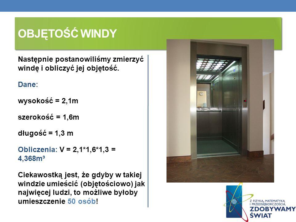 OBJĘTOŚĆ WINDY Następnie postanowiliśmy zmierzyć windę i obliczyć jej objętość. Dane: wysokość = 2,1m szerokość = 1,6m długość = 1,3 m Obliczenia: V =