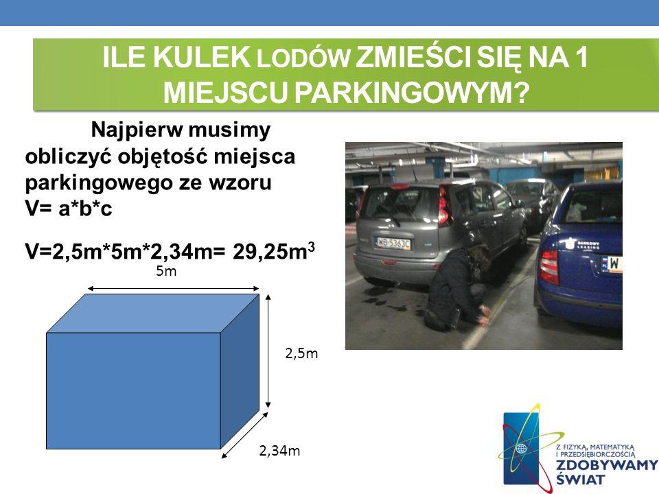 ILE KULEK LODÓW ZMIEŚCI SIĘ NA 1 MIEJSCU PARKINGOWYM? Najpierw musimy obliczyć objętość miejsca parkingowego ze wzoru V= a*b*c V=2,5m*5m*2,34m= 29,25m