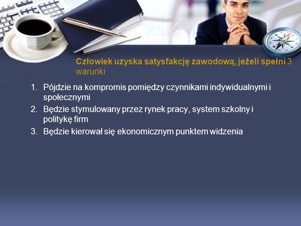 Człowiek uzyska satysfakcję zawodową, jeżeli spełni 3 warunki 1.Pójdzie na kompromis pomiędzy czynnikami indywidualnymi i społecznymi 2.Będzie stymulo