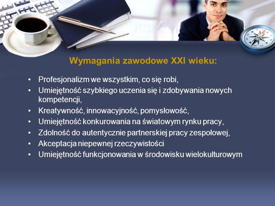 Wymagania zawodowe XXI wieku: Profesjonalizm we wszystkim, co się robi, Umiejętność szybkiego uczenia się i zdobywania nowych kompetencji, Kreatywność
