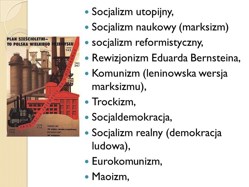 Socjalizm utopijny, Socjalizm naukowy (marksizm) socjalizm reformistyczny, Rewizjonizm Eduarda Bernsteina, Komunizm (leninowska wersja marksizmu), Tro