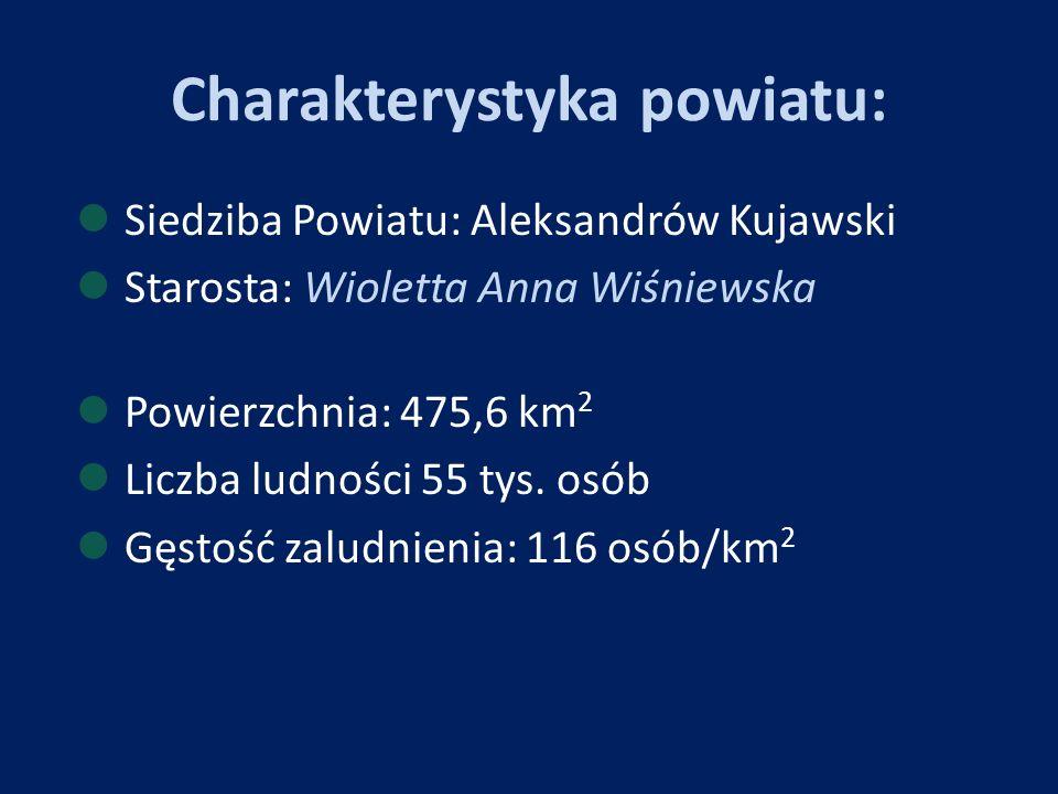 Charakterystyka powiatu: Siedziba Powiatu: Aleksandrów Kujawski Starosta: Wioletta Anna Wiśniewska Powierzchnia: 475,6 km 2 Liczba ludności 55 tys. os