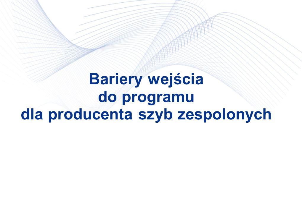 Bariery wejścia do programu dla producenta szyb zespolonych
