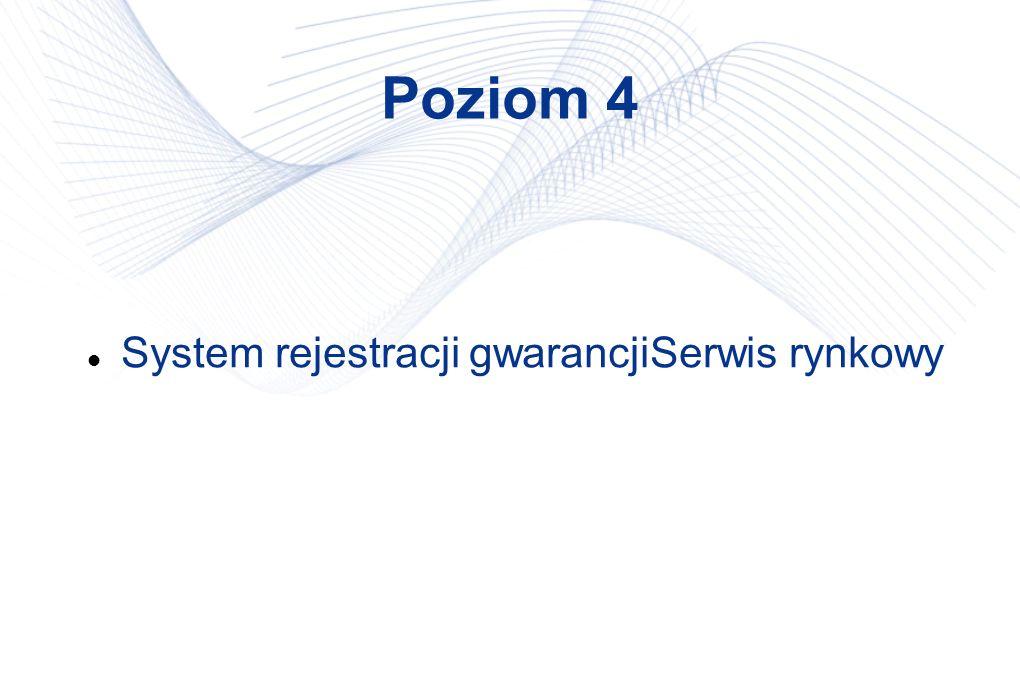 Poziom 4 System rejestracji gwarancjiSerwis rynkowy