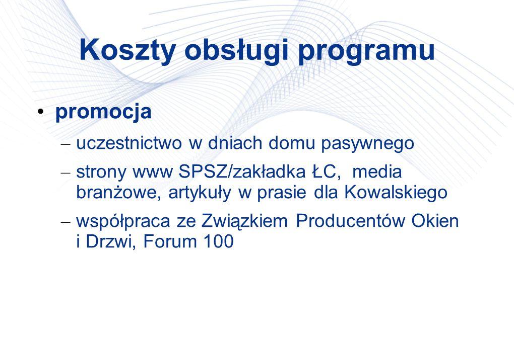 Koszty obsługi programu promocja – uczestnictwo w dniach domu pasywnego – strony www SPSZ/zakładka ŁC, media branżowe, artykuły w prasie dla Kowalskie