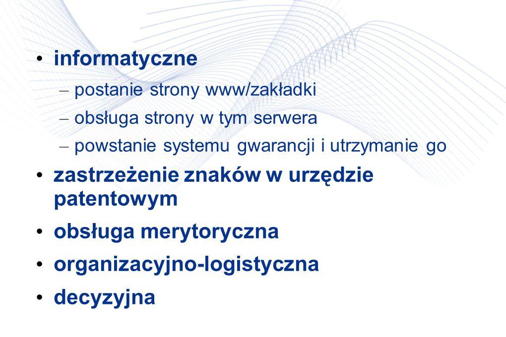 informatyczne – postanie strony www/zakładki – obsługa strony w tym serwera – powstanie systemu gwarancji i utrzymanie go zastrzeżenie znaków w urzędzie patentowym obsługa merytoryczna organizacyjno-logistyczna decyzyjna