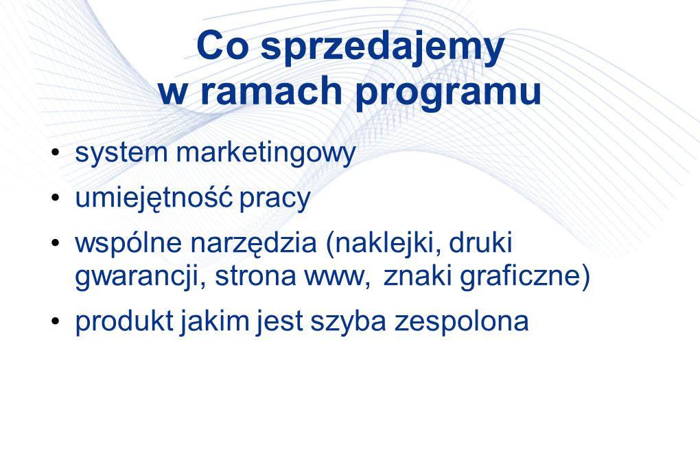 Co sprzedajemy w ramach programu system marketingowy umiejętność pracy wspólne narzędzia (naklejki, druki gwarancji, strona www, znaki graficzne) prod