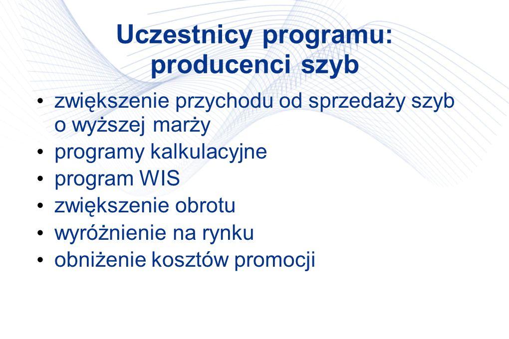Uczestnicy programu: producenci szyb zwiększenie przychodu od sprzedaży szyb o wyższej marży programy kalkulacyjne program WIS zwiększenie obrotu wyróżnienie na rynku obniżenie kosztów promocji