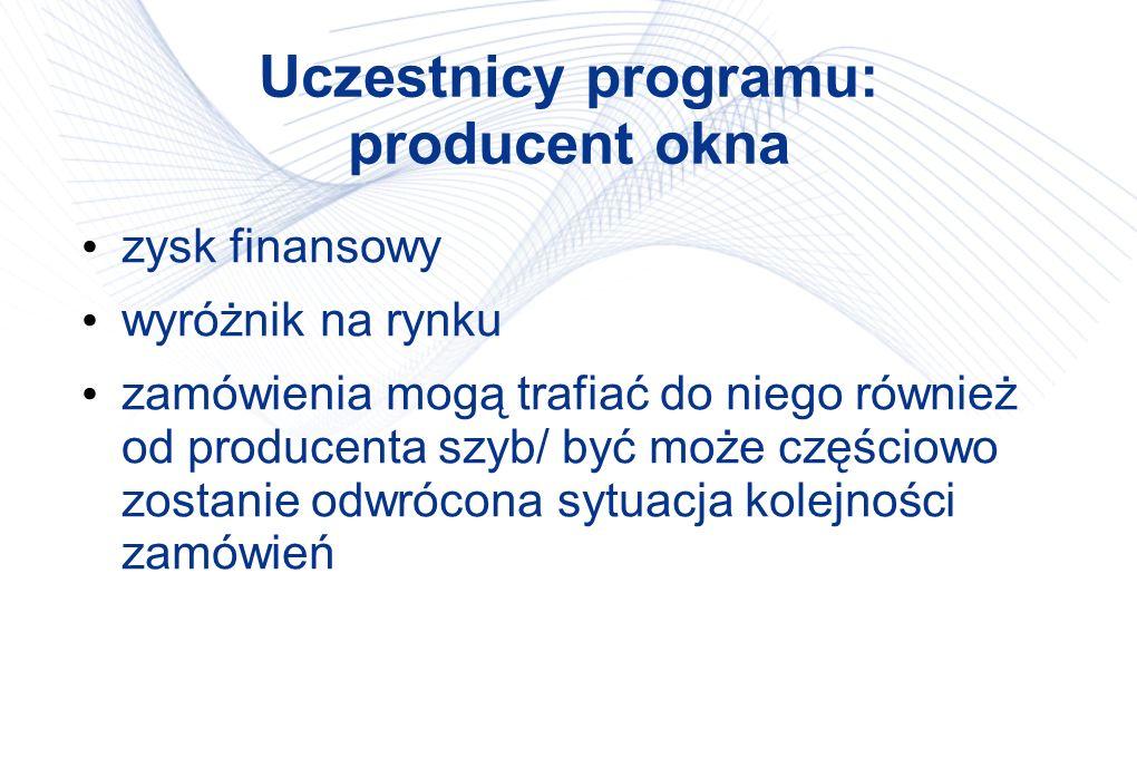 Uczestnicy programu: producent okna zysk finansowy wyróżnik na rynku zamówienia mogą trafiać do niego również od producenta szyb/ być może częściowo zostanie odwrócona sytuacja kolejności zamówień