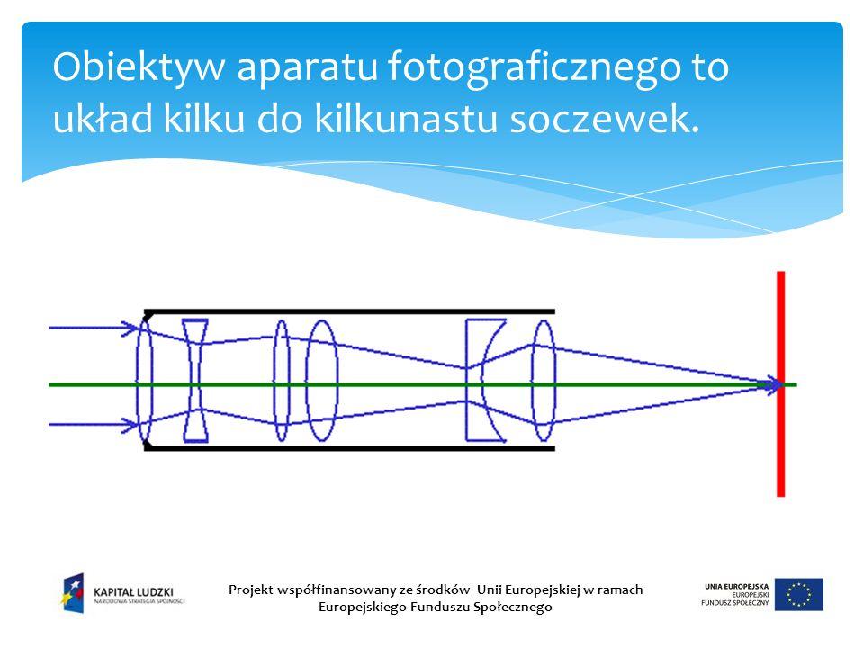 Obiektyw aparatu fotograficznego to układ kilku do kilkunastu soczewek. Projekt współfinansowany ze środków Unii Europejskiej w ramach Europejskiego F