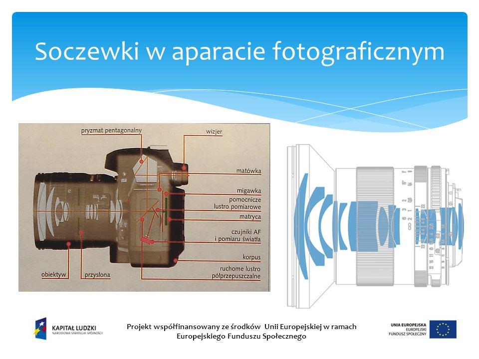 Soczewki w aparacie fotograficznym Projekt współfinansowany ze środków Unii Europejskiej w ramach Europejskiego Funduszu Społecznego