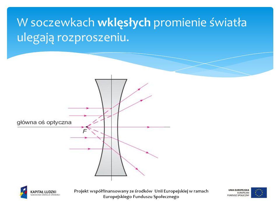 W soczewkach wklęsłych promienie światła ulegają rozproszeniu. Projekt współfinansowany ze środków Unii Europejskiej w ramach Europejskiego Funduszu S