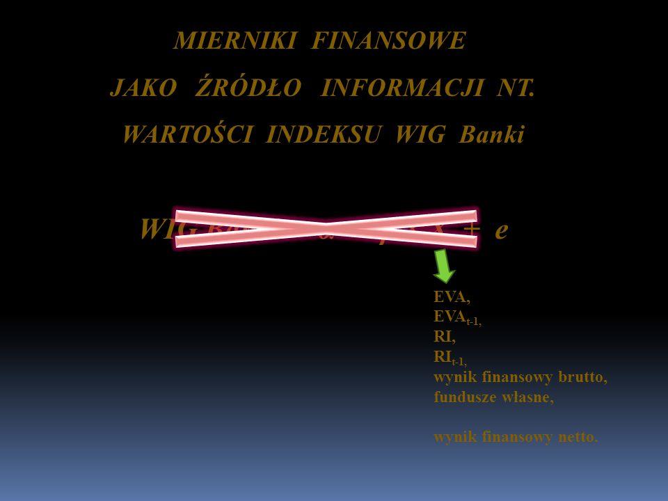 MIERNIKI FINANSOWE JAKO ŹRÓDŁO INFORMACJI NT. WARTOŚCI INDEKSU WIG Banki WIG Banki = α + β × X + e EVA, EVA t-1, RI, RI t-1, wynik finansowy brutto, f