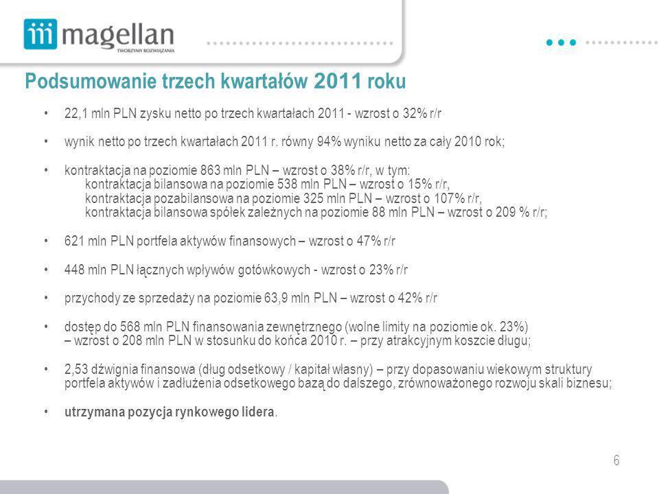 6 Podsumowanie trzech kwartałów 2011 roku 22,1 mln PLN zysku netto po trzech kwartałach 2011 - wzrost o 32% r/r wynik netto po trzech kwartałach 2011 r.