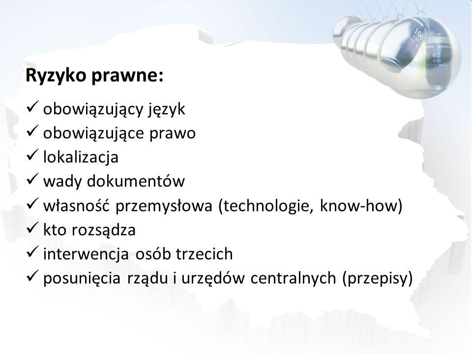 Ryzyko prawne: obowiązujący język obowiązujące prawo lokalizacja wady dokumentów własność przemysłowa (technologie, know-how) kto rozsądza interwencja