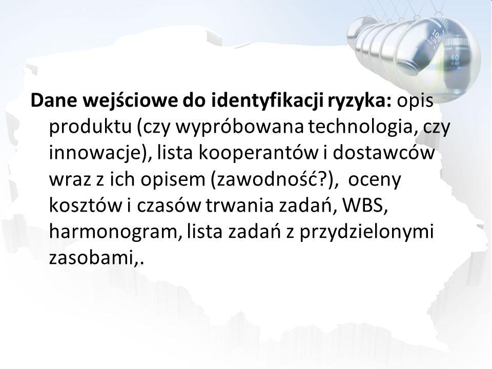 Dane wejściowe do identyfikacji ryzyka: opis produktu (czy wypróbowana technologia, czy innowacje), lista kooperantów i dostawców wraz z ich opisem (z