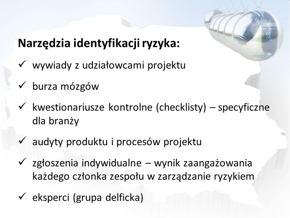 Narzędzia identyfikacji ryzyka: wywiady z udziałowcami projektu burza mózgów kwestionariusze kontrolne (checklisty) – specyficzne dla branży audyty pr