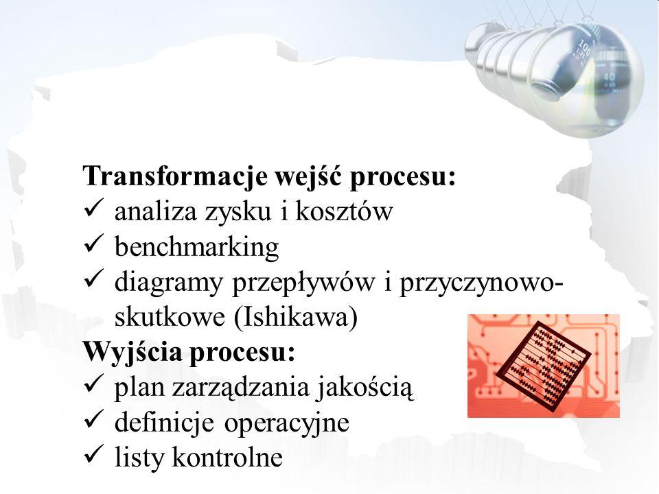 Transformacje wejść procesu: analiza zysku i kosztów benchmarking diagramy przepływów i przyczynowo- skutkowe (Ishikawa) Wyjścia procesu: plan zarządz