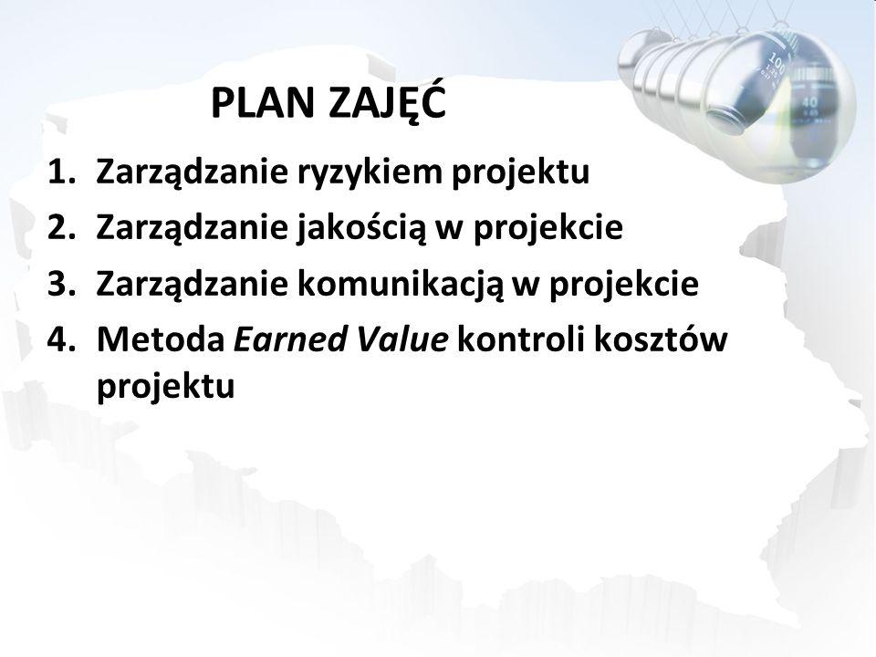 PLAN ZAJĘĆ 1.Zarządzanie ryzykiem projektu 2.Zarządzanie jakością w projekcie 3.Zarządzanie komunikacją w projekcie 4.Metoda Earned Value kontroli kos