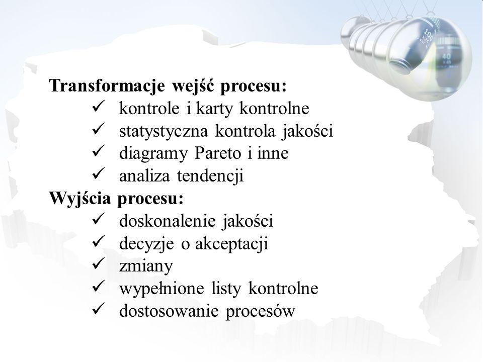 Transformacje wejść procesu: kontrole i karty kontrolne statystyczna kontrola jakości diagramy Pareto i inne analiza tendencji Wyjścia procesu: doskon