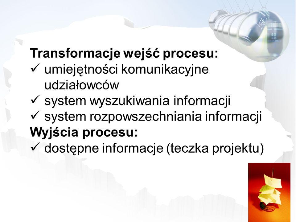 Transformacje wejść procesu: umiejętności komunikacyjne udziałowców system wyszukiwania informacji system rozpowszechniania informacji Wyjścia procesu