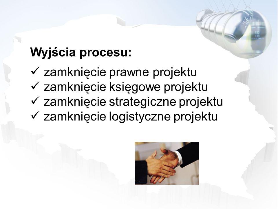 Wyjścia procesu: zamknięcie prawne projektu zamknięcie księgowe projektu zamknięcie strategiczne projektu zamknięcie logistyczne projektu