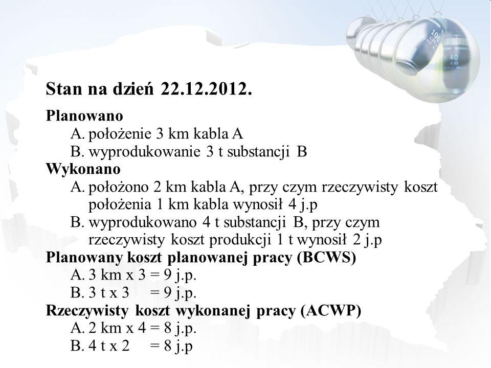 Stan na dzień 22.12.2012. Planowano A.położenie 3 km kabla A B.wyprodukowanie 3 t substancji B Wykonano A.położono 2 km kabla A, przy czym rzeczywisty