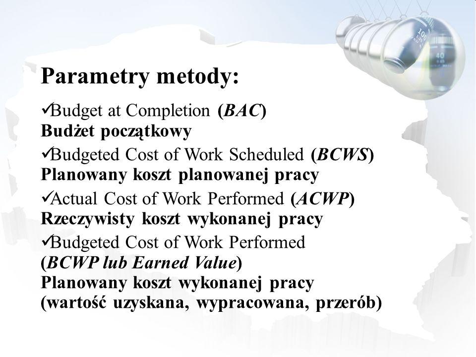 Parametry metody: Budget at Completion (BAC) Budżet początkowy Budgeted Cost of Work Scheduled (BCWS) Planowany koszt planowanej pracy Actual Cost of