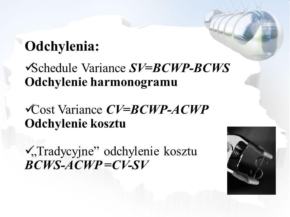 Odchylenia: Schedule Variance SV=BCWP-BCWS Odchylenie harmonogramu Cost Variance CV=BCWP-ACWP Odchylenie kosztu Tradycyjne odchylenie kosztu BCWS-ACWP