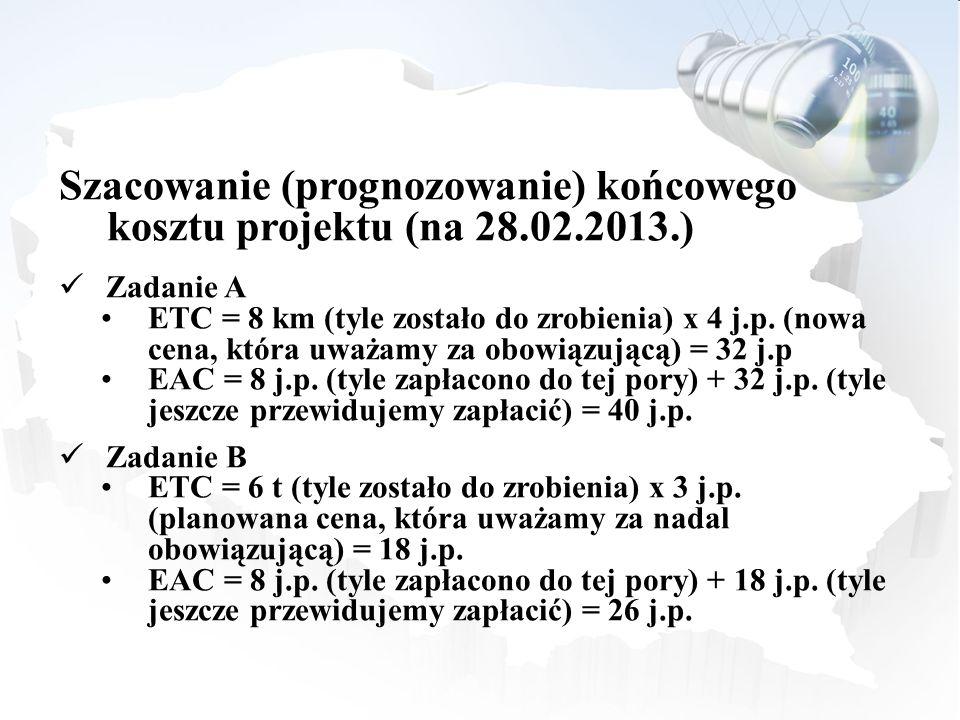 Szacowanie (prognozowanie) końcowego kosztu projektu (na 28.02.2013.) Zadanie A ETC = 8 km (tyle zostało do zrobienia) x 4 j.p. (nowa cena, która uważ