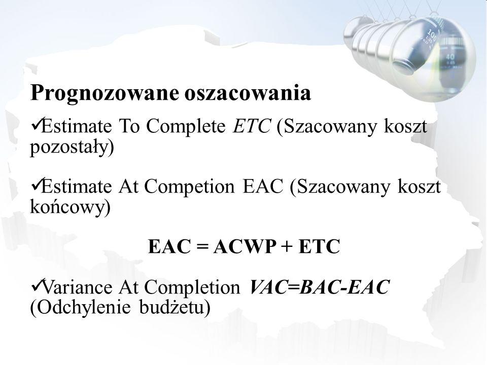 Prognozowane oszacowania Estimate To Complete ETC (Szacowany koszt pozostały) Estimate At Competion EAC (Szacowany koszt końcowy) EAC = ACWP + ETC Var