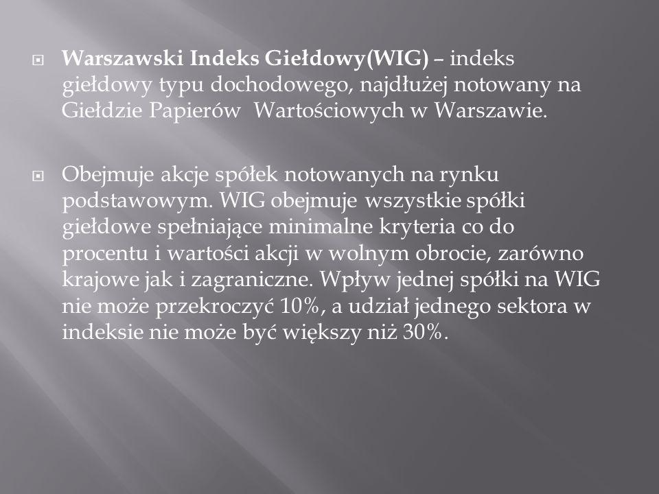 Warszawski Indeks Giełdowy(WIG) – indeks giełdowy typu dochodowego, najdłużej notowany na Giełdzie Papierów Wartościowych w Warszawie. Obejmuje akcje